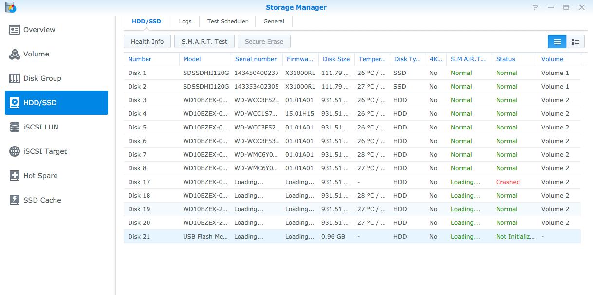 Fix Xpenology problems viewing internal hard drives as esata hard